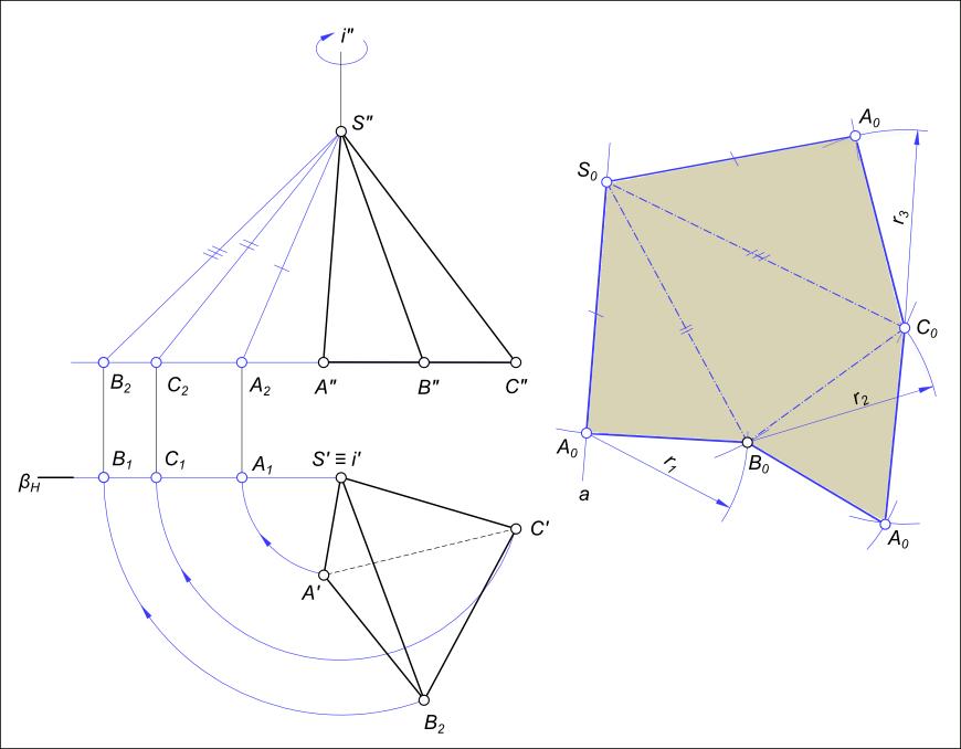 Способ треугольников