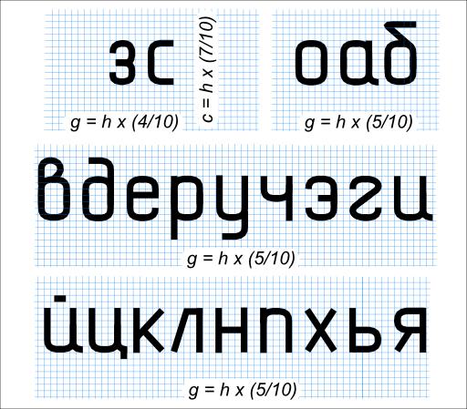 черчение прописи для шрифта