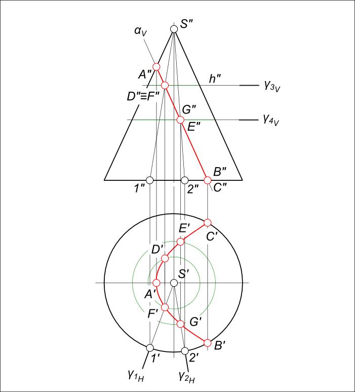 аксонометрия прямого кругового конуса
